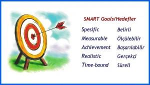SmartHedefler